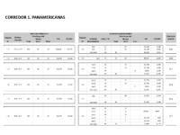 Composición de Paquetes de Rutas