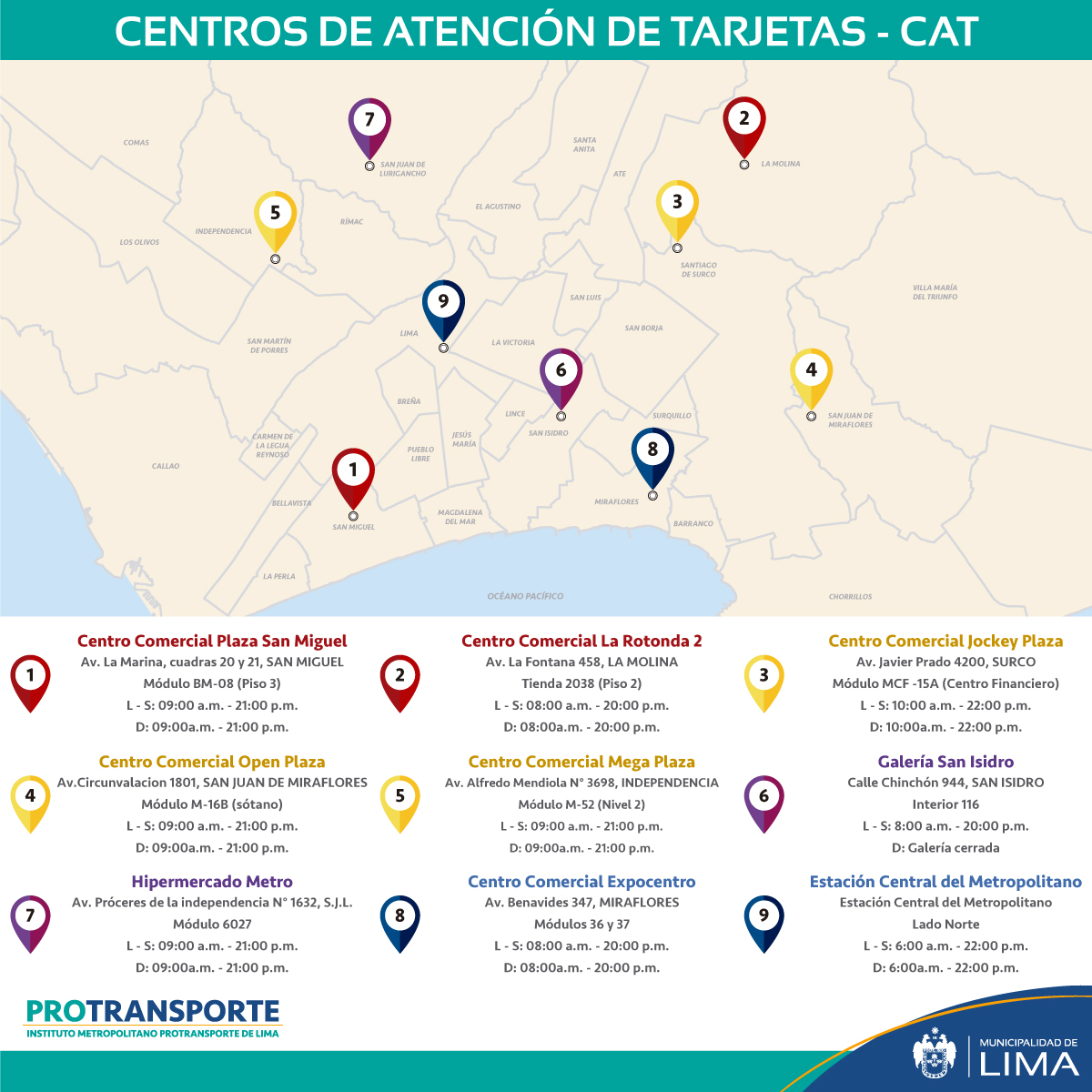 Tarjeta Lima Pass Protransporte